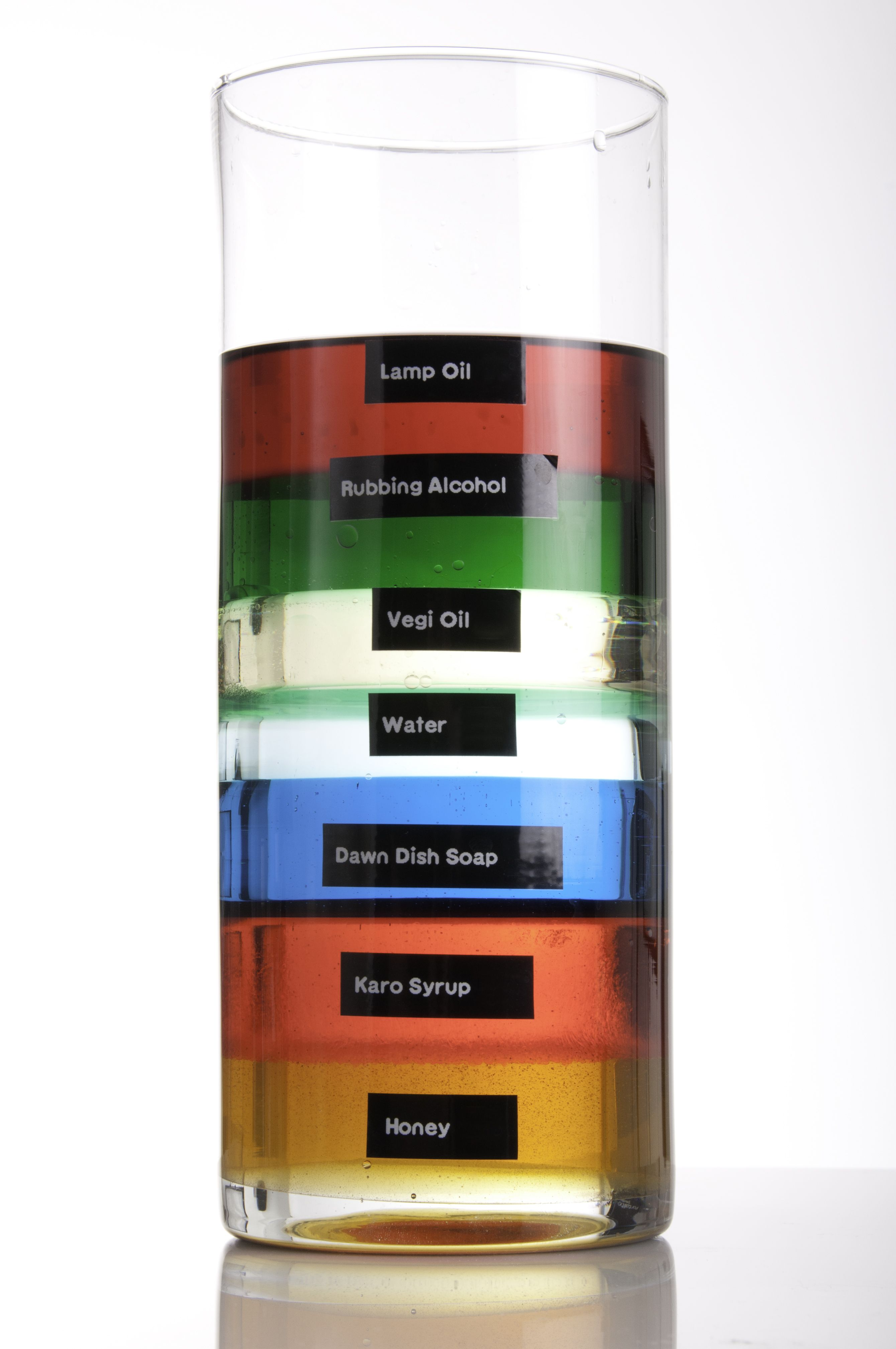 hight resolution of Seven Layer Density Column - The Lab   Density column