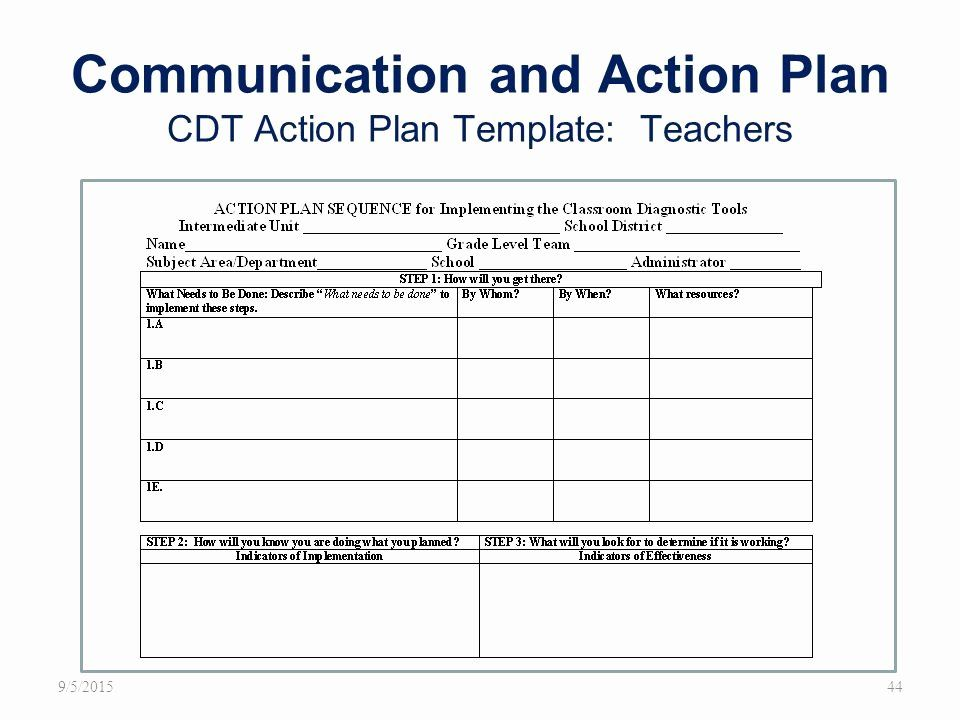 Quarterly Action Plan Template Inspirational Classroom