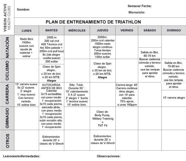 a1fb7b87207a Programa de entrenamiento para Triatletas. 7ª semana - Blog Virgin ...