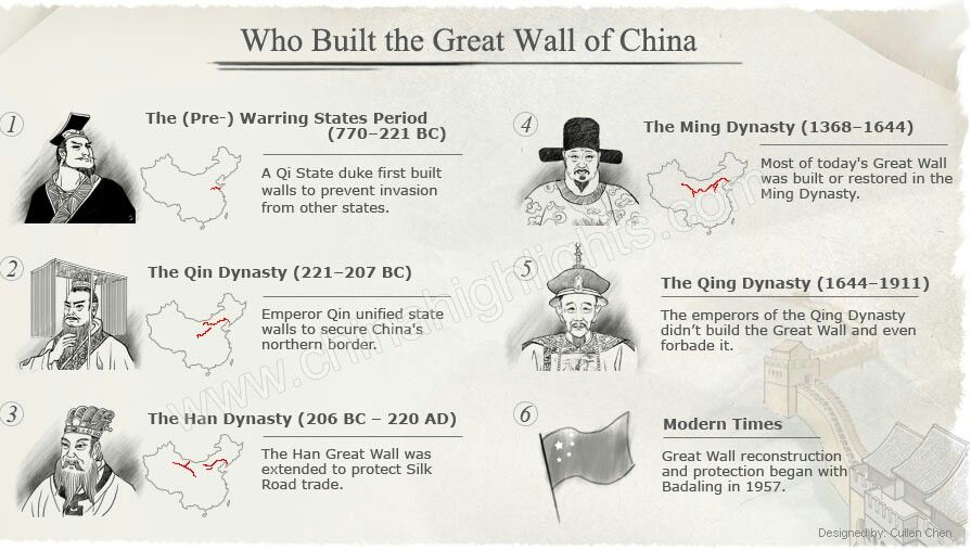 the great wall of china historical timeline with on the great wall of china id=15230