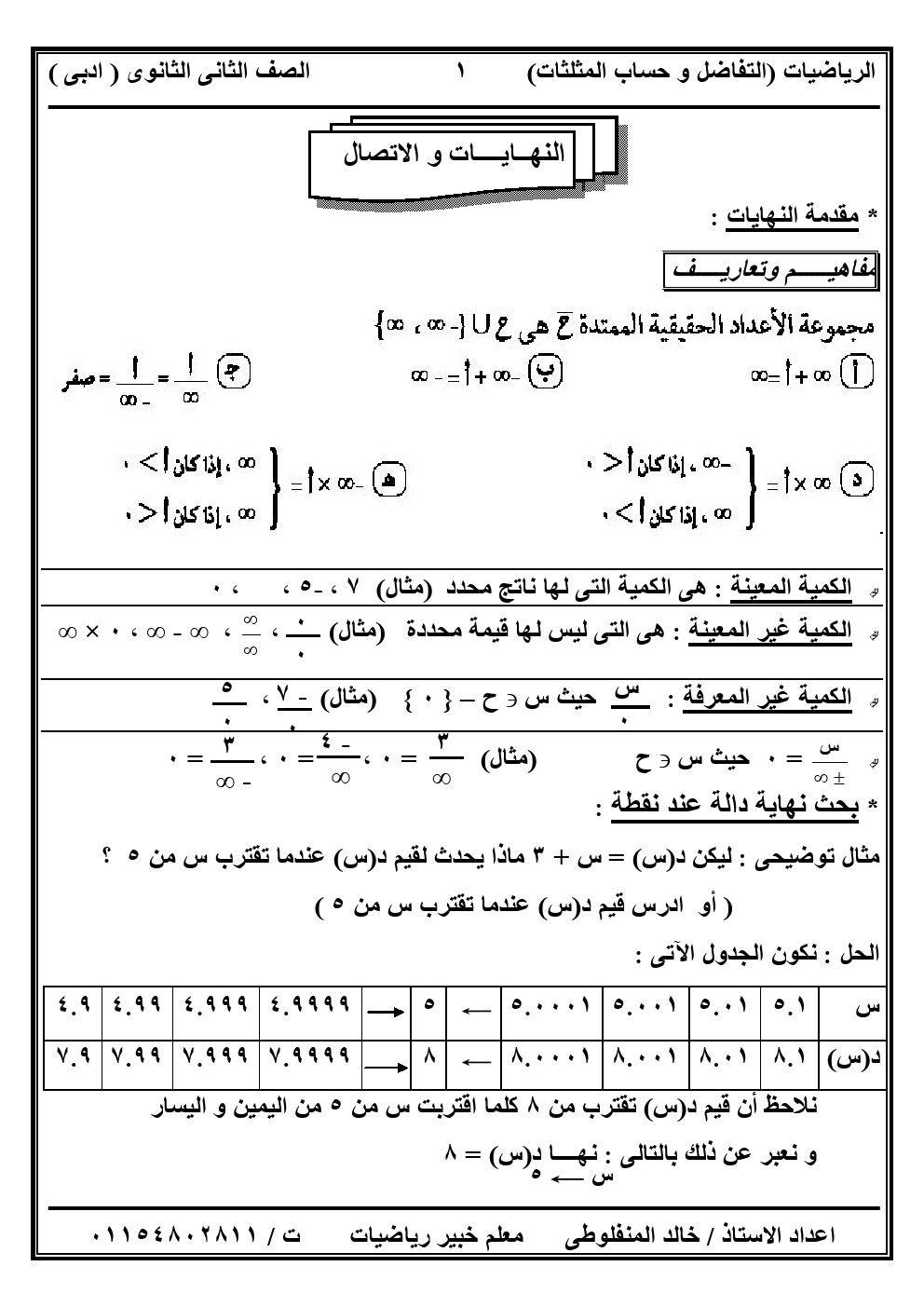 مراجعة علي مادة التفاضل و حساب المثلثات الترم الأول للصف الثاني الثانوي 2019 Math Sheet Music Math Equations
