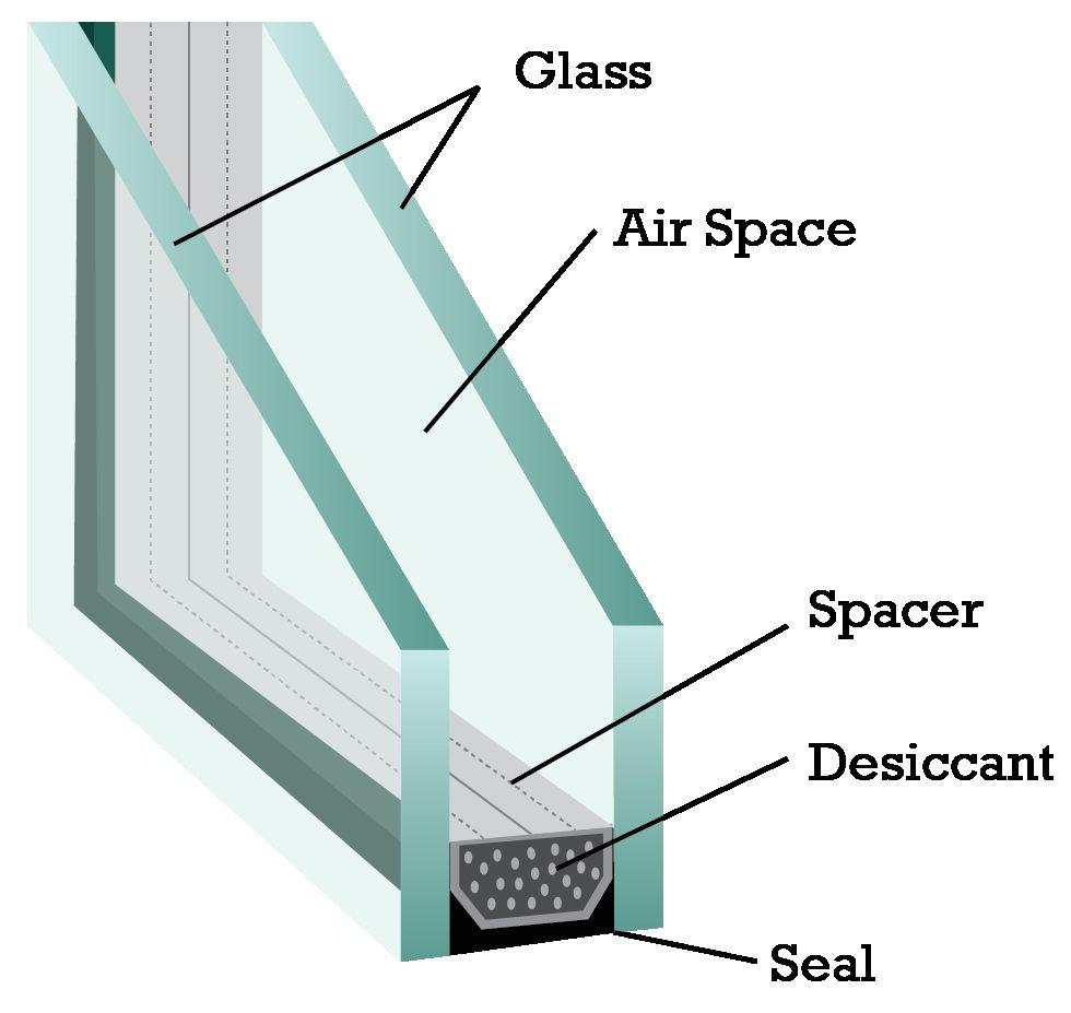 Double Pane Windows Double Pane Windows Window Seal Dual Pane Windows