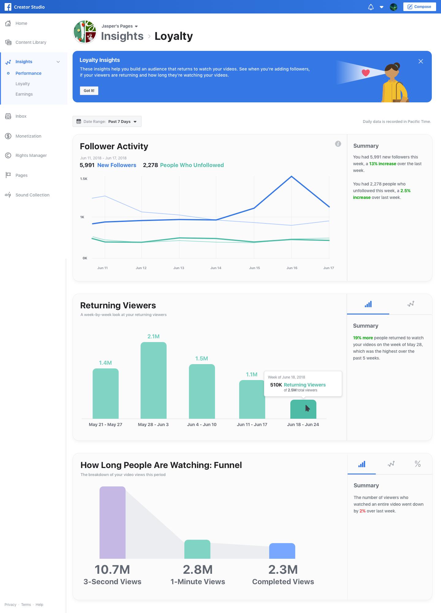 Facebook Creator Studio | social media | Watch ad, Facebook