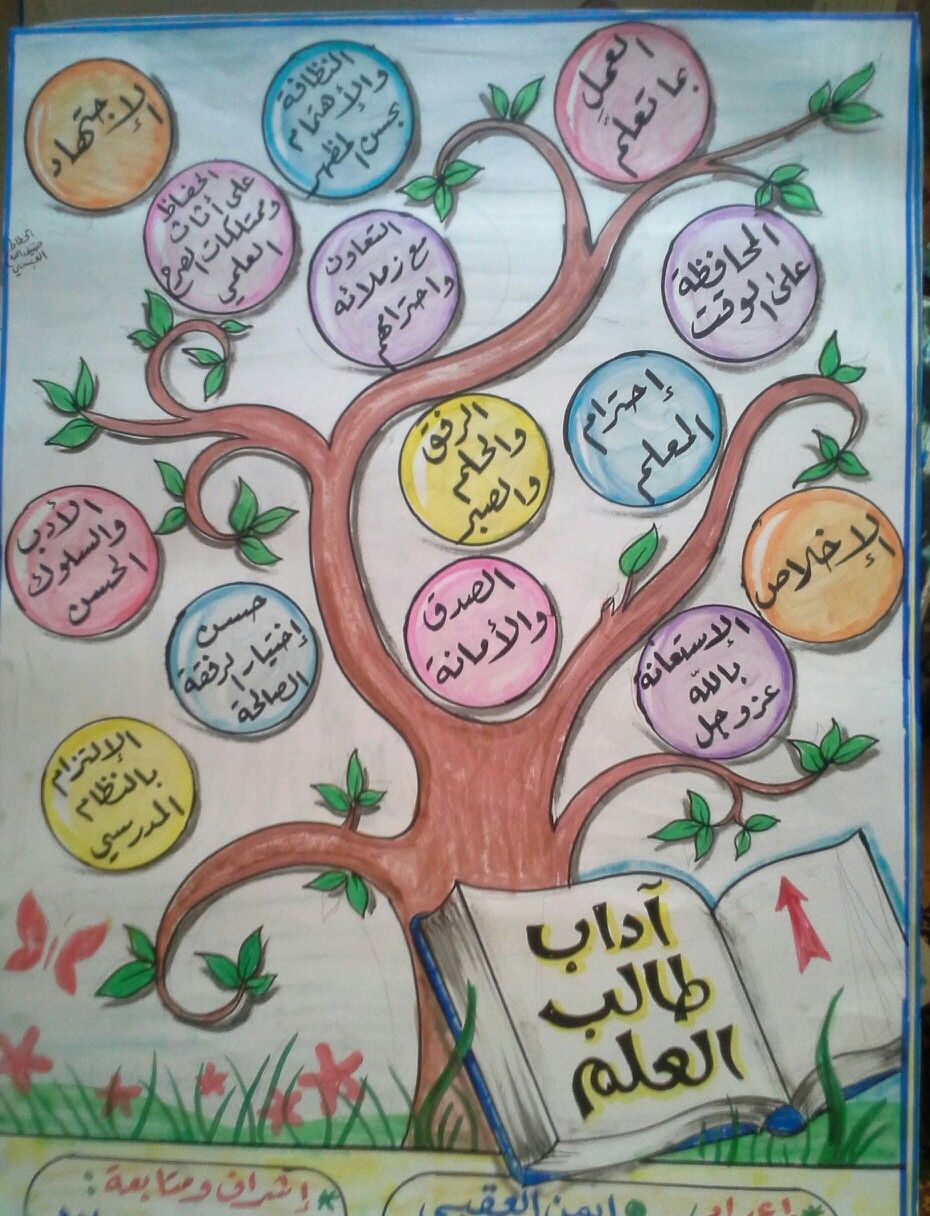 Pin By Princess Mona On مواضيع و تمارين لتربية الإسلامية Arabic Kids Islamic Kids Activities Learning Arabic