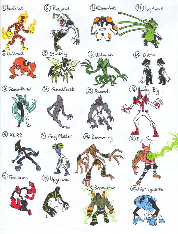 Ben 10 Alien Index 1 By Kjmarch Deviantart Com On Deviantart Ds