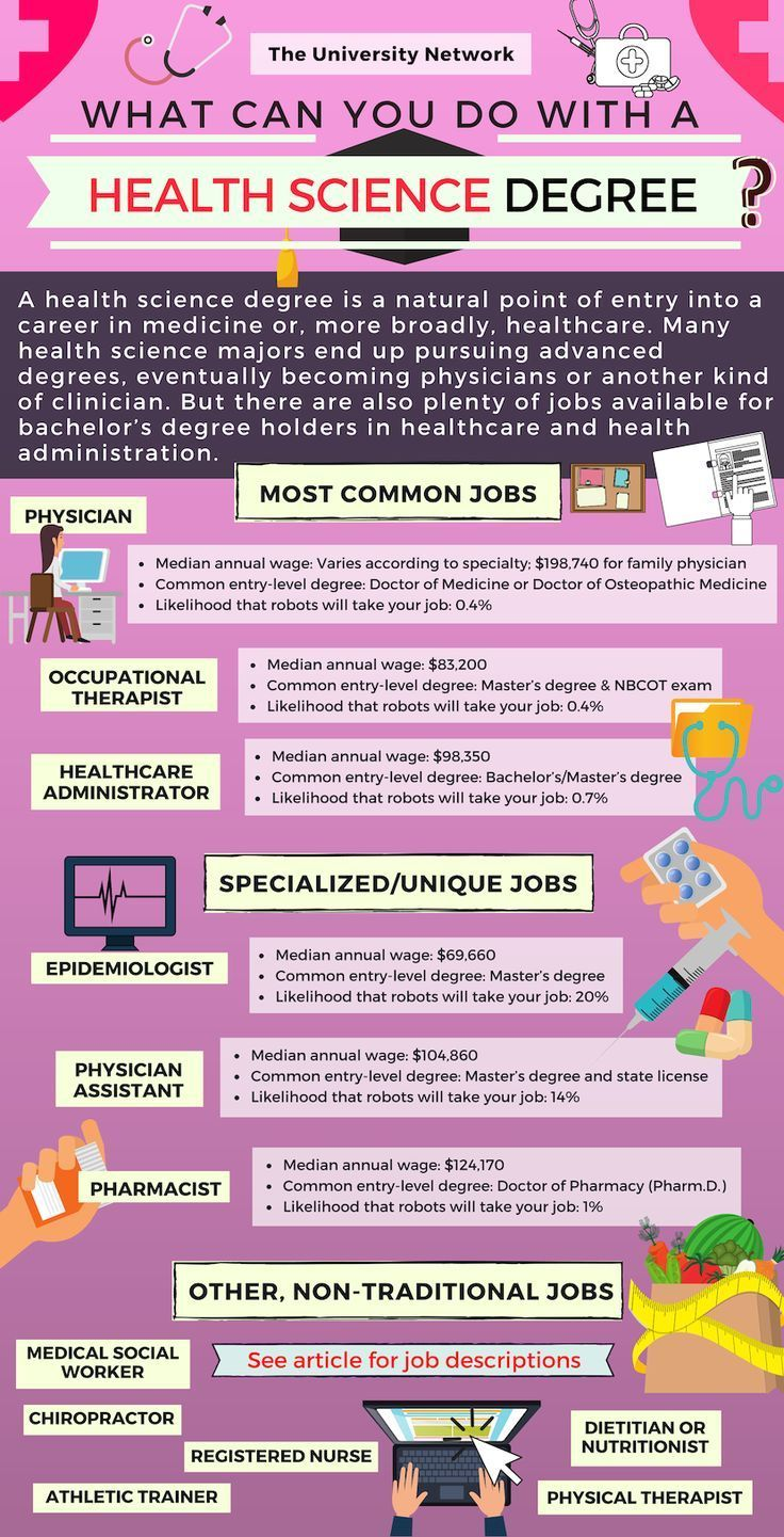 12 Jobs For Health Science Majors Niche in 2020 Health
