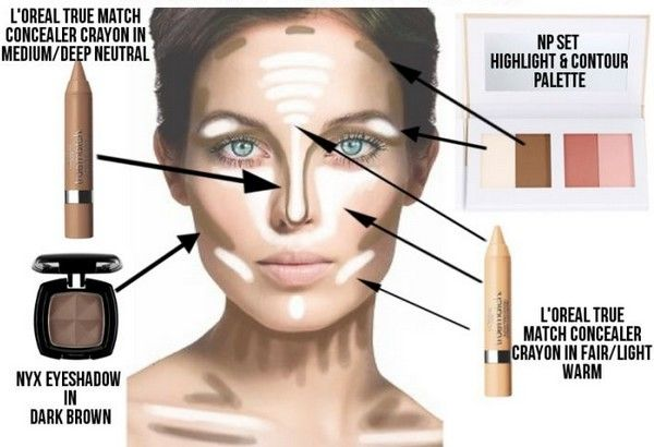Put Makeup On Your Facehow To Apply Contour Makeup With Pictures Wikihow Contour Makeup Contouring And Highlighting Makeup