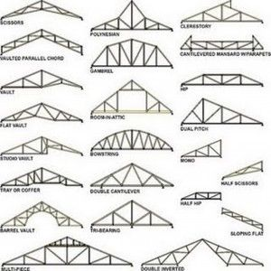 harga rangka atap baja ringan kami pun menerima pengerjaan pemasangan