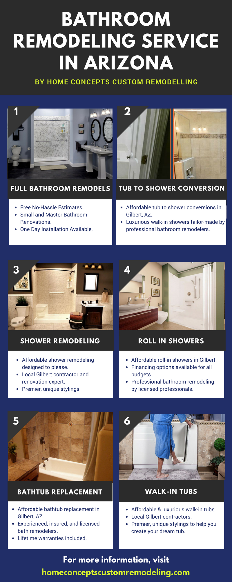 Home Concepts Custom Remodeling is your bathroom ...