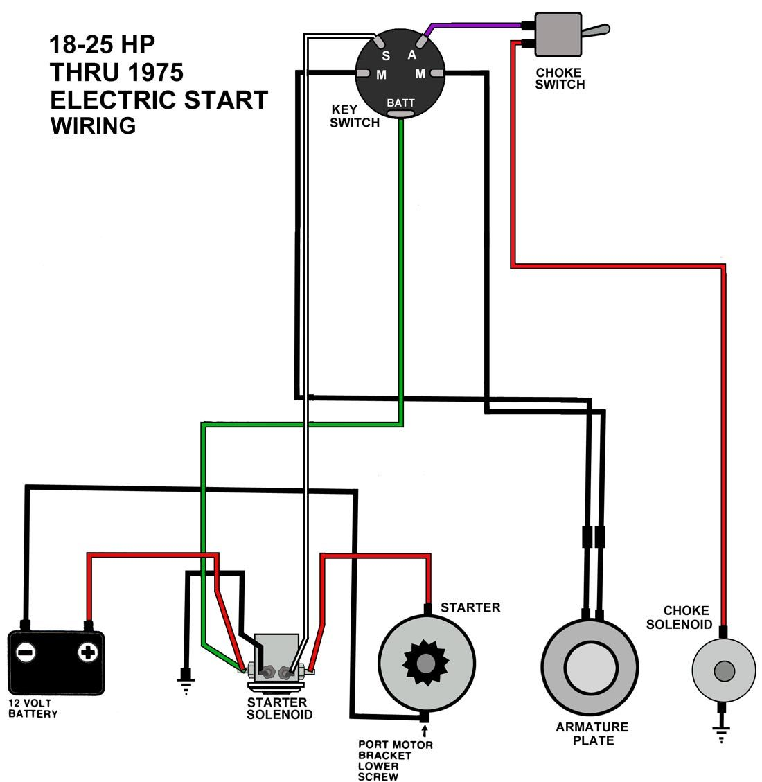 Starter Wiring Diagram Motorcycle from i.pinimg.com