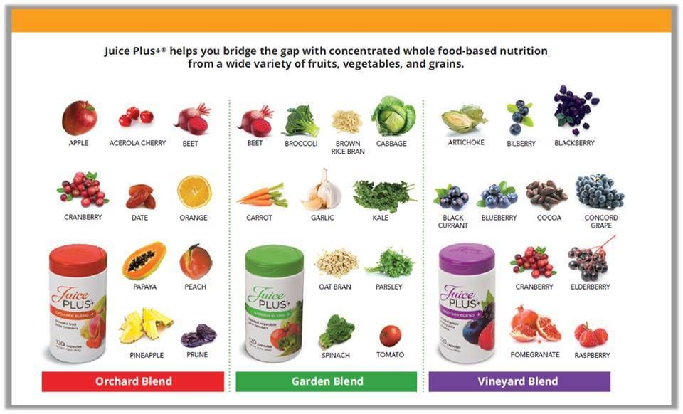 juice plus images Google Search Whole food recipes