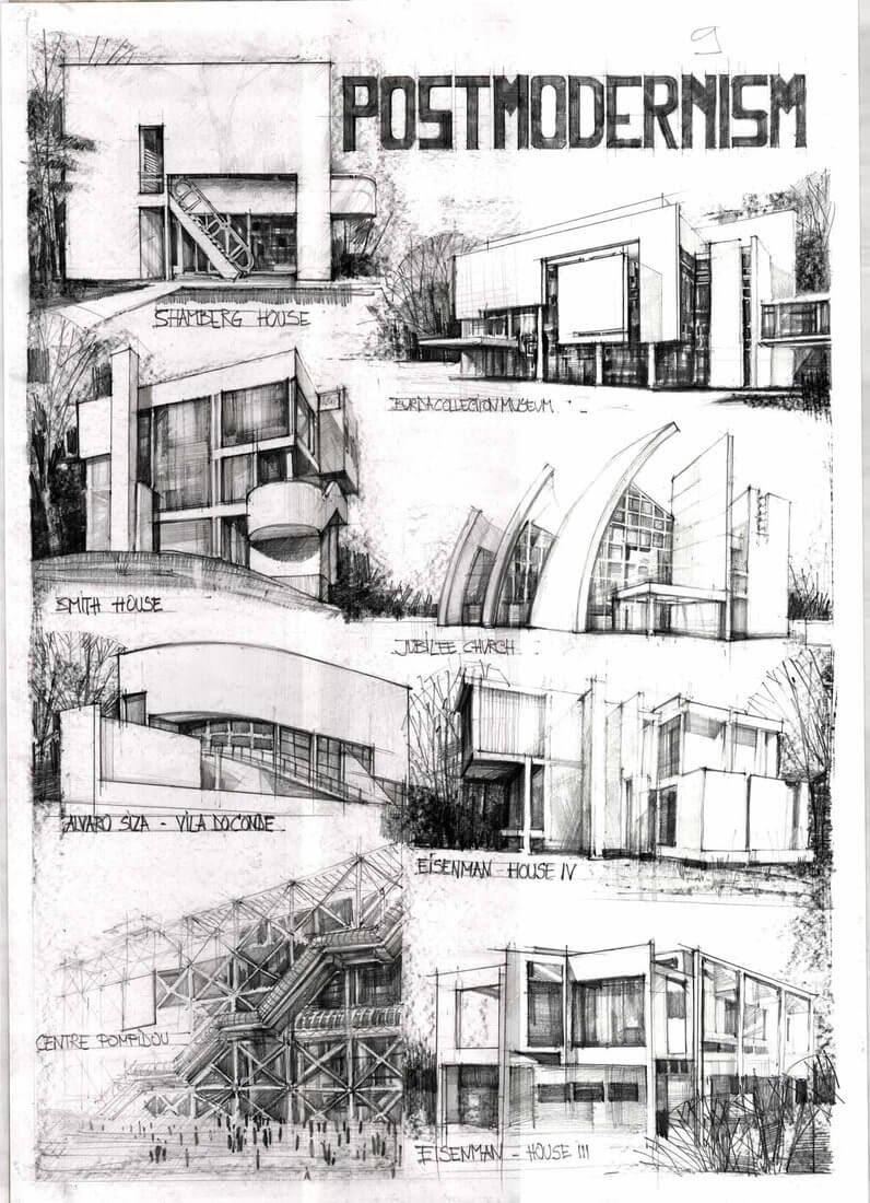 The History Of Architecture In Drawings In 2020 Architecture Concept Drawings Architecture Design Sketch Architecture Drawing