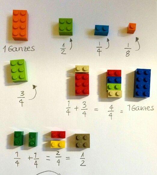 Bruchrechnen mit Lego | Bruchrechnen, Kinder schule, Lernen