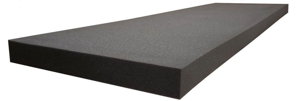 Soundproof Foam Acoustic Foam Flat Panel Studio Soundproofing Foam Wall Panel 48 X 24 X 1 Sound Proofing Studio Soundproofing Wall Paneling