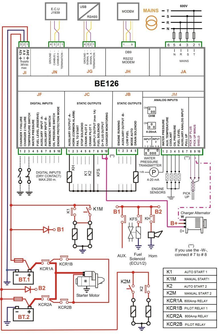 Electrical Panel Board Wiring Diagram Pdf Elegant