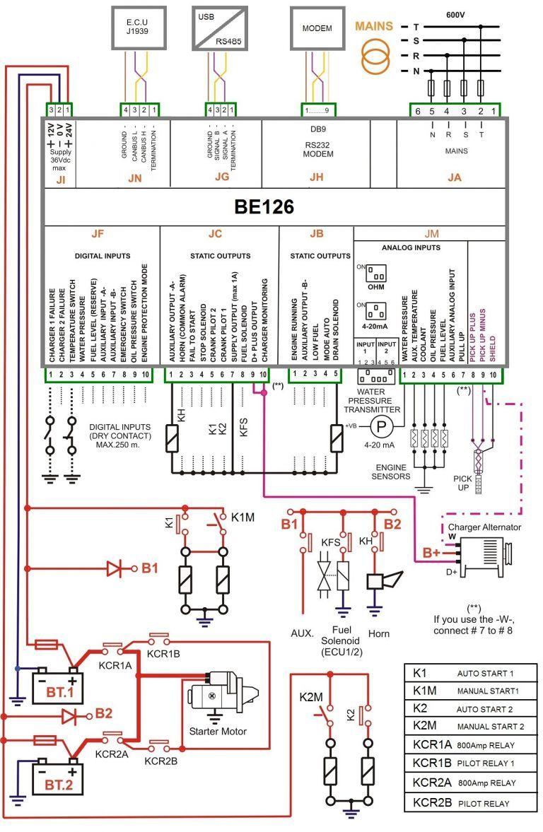 medium resolution of electrical panel board wiring diagram pdf elegant electrical control panel wiring diagram pdf elegant ht panel wiring