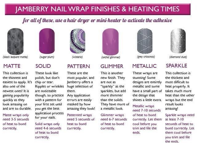 Jamberry wraps heating times