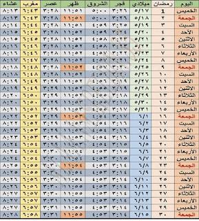 امساكية رمضان ٢٠١٨ مصر إمساكية رمضان ١٤٣٩ في مصر وموعد الإفطار موعد السحور مواقيت الصلاة امساكية رمضان ٢٠١٨ مصر إمساكية رمض Blog Posts Periodic Table Post