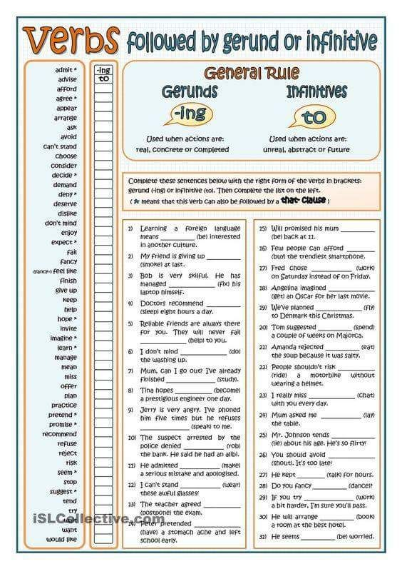 Gerund And Infinitive Teaching English Grammar Learn English