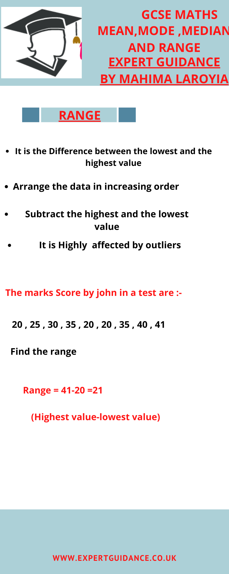 topic meaning by Expert Guidance by Mahima Laroyia  Online Maths and Science Tutor