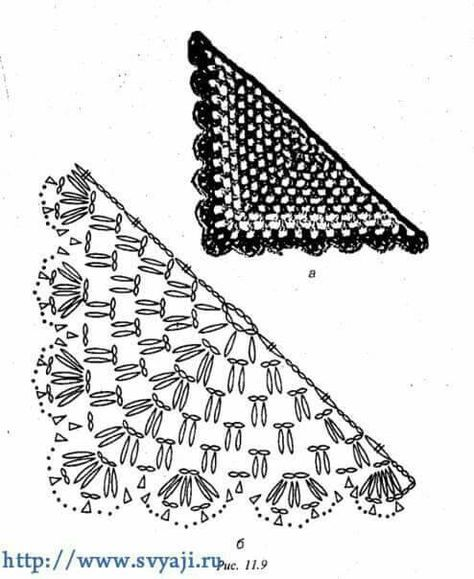 Pin by Sandra Fletcher on Prayer shawls & Angel Baby