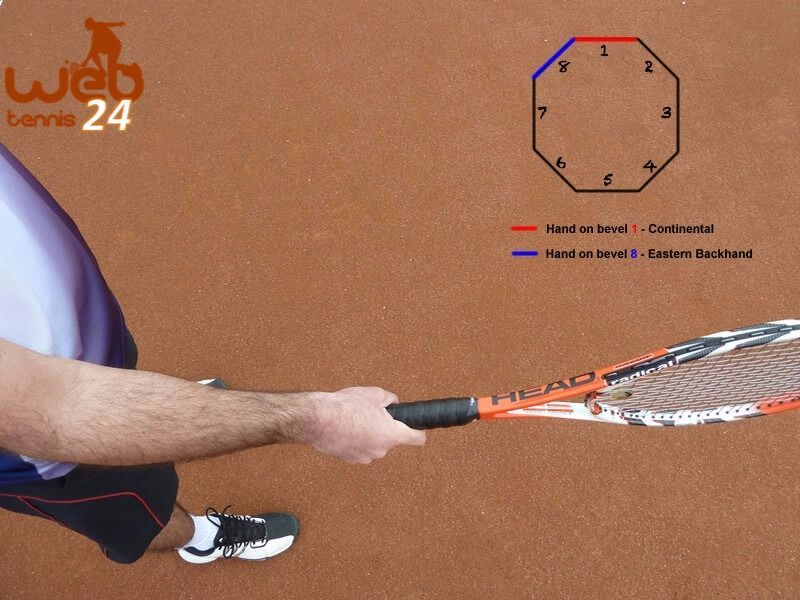 Tennis Lessons Grips Strokes Progressions Technique From Webtennis24 Com Therulesoftennis Tennis Techniques Tennis Tennis Lessons