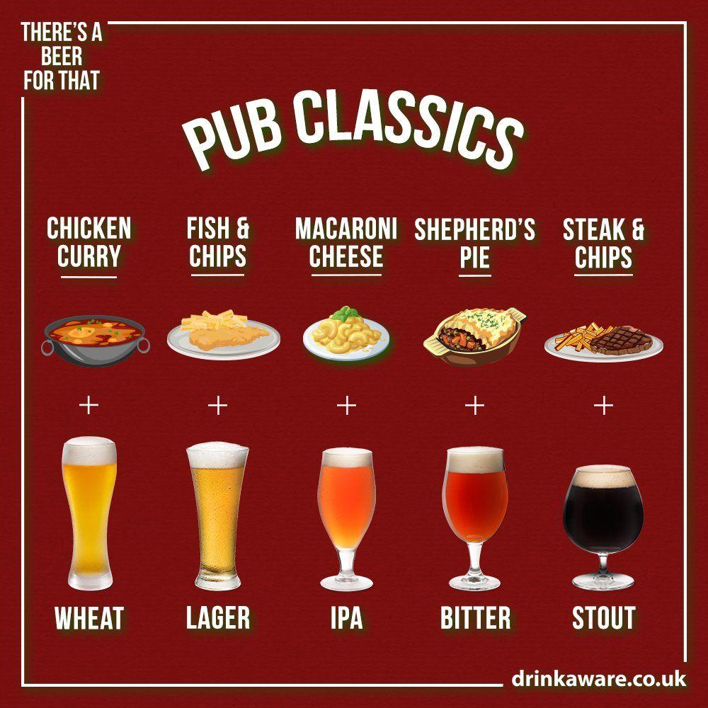 Beer For That Beerforthat Twitter Beer Food Pairings Beer Tasting Parties Beer Recipes