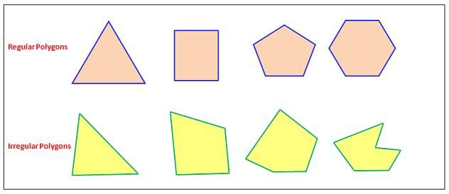 Irregular Polygons - - Yahoo Image Search Results ...