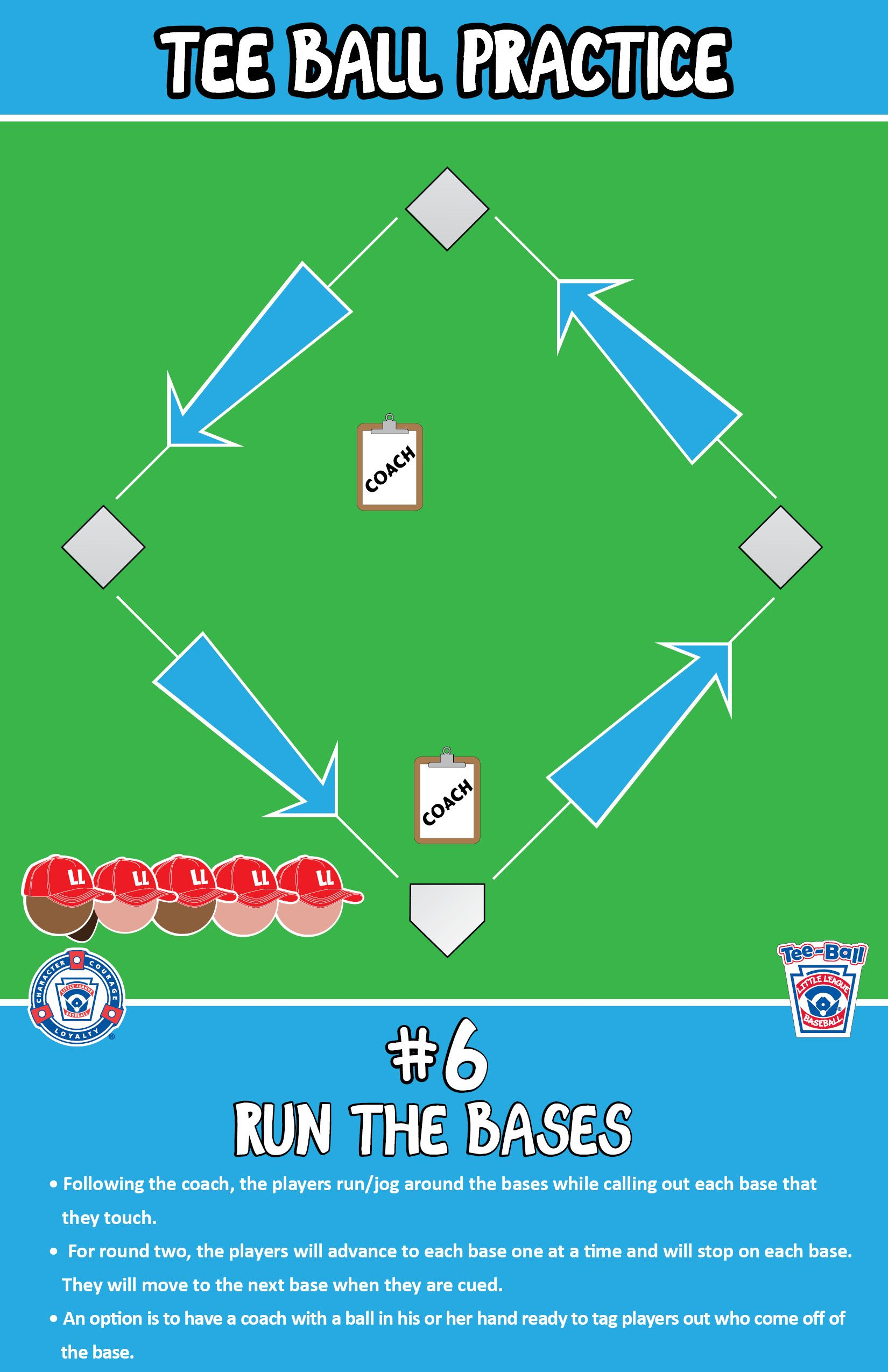 6 Run The Bases Drill