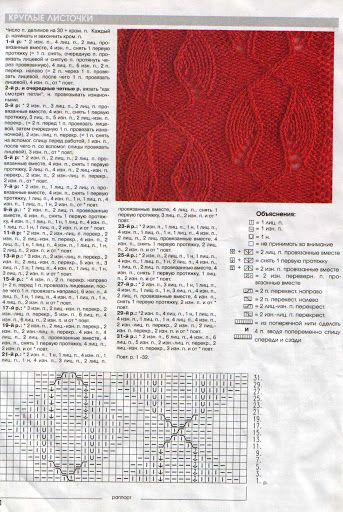 Zolushka Vzory - Isabela - Knitting 2 - Álbumes web de Picasa