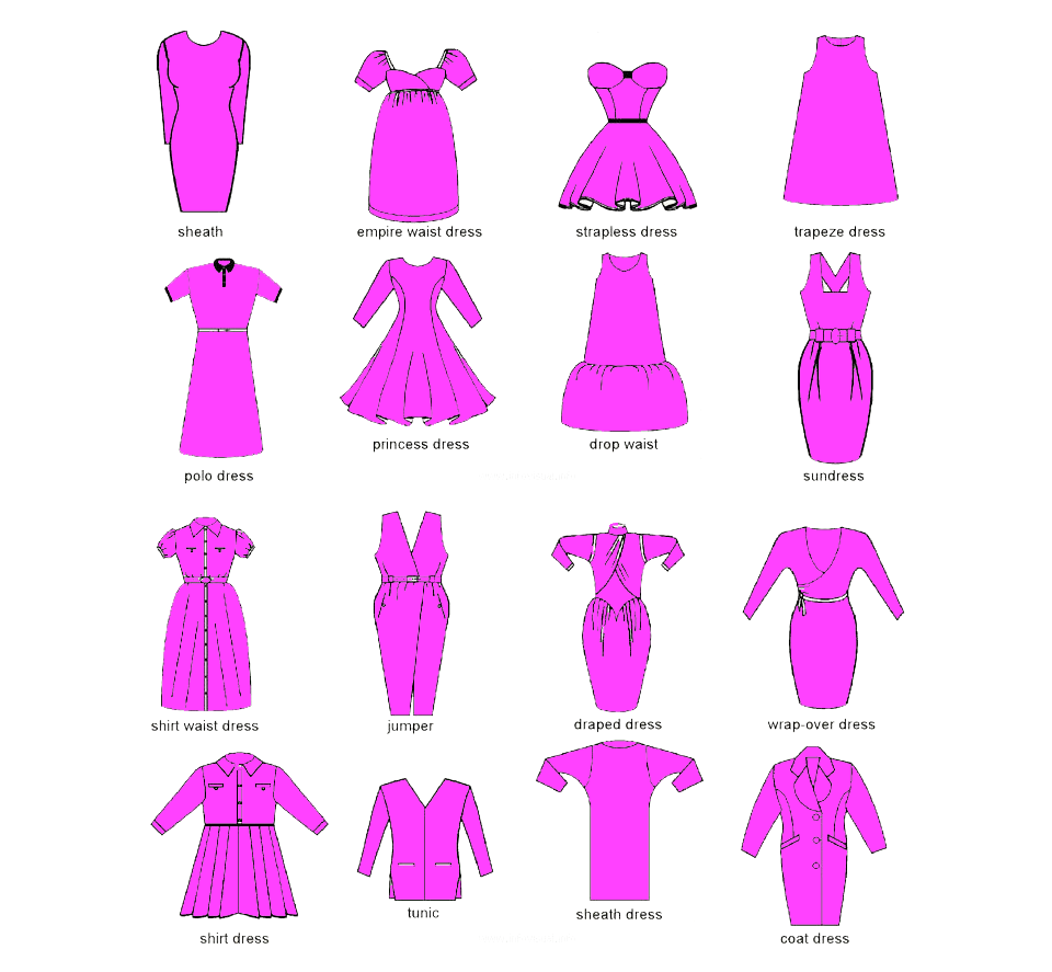 Dress Style Names And While We 39 Re At It It Turns Out