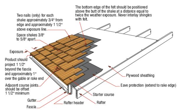 Cedar Roof Installation Shake Shingles Cedar Shake Roof Cedar Roof Cedar Shakes