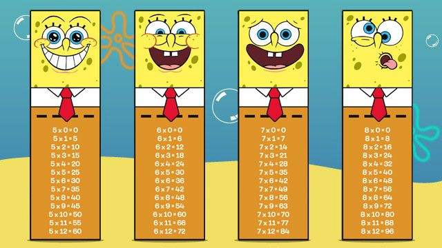 Spongebob times table bookmarks printables and freebies for 85 times table