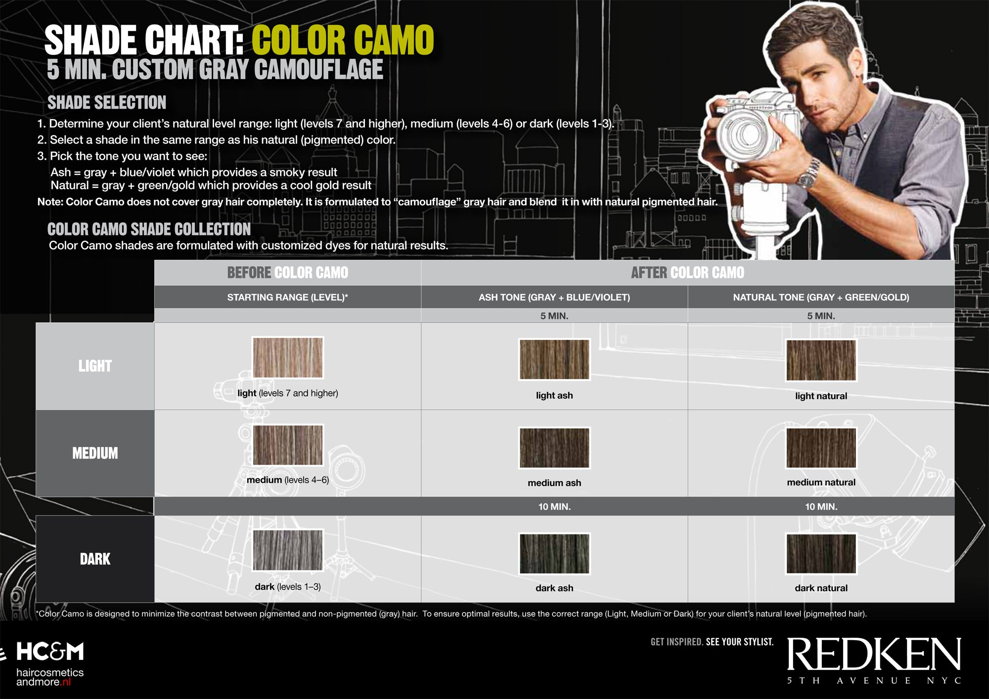 Redken for men color camo shade chart hair pinterest hair redken for men color camo shade chart geenschuldenfo Choice Image