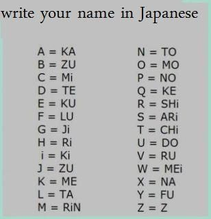 Japanese Alphabet With English Letters