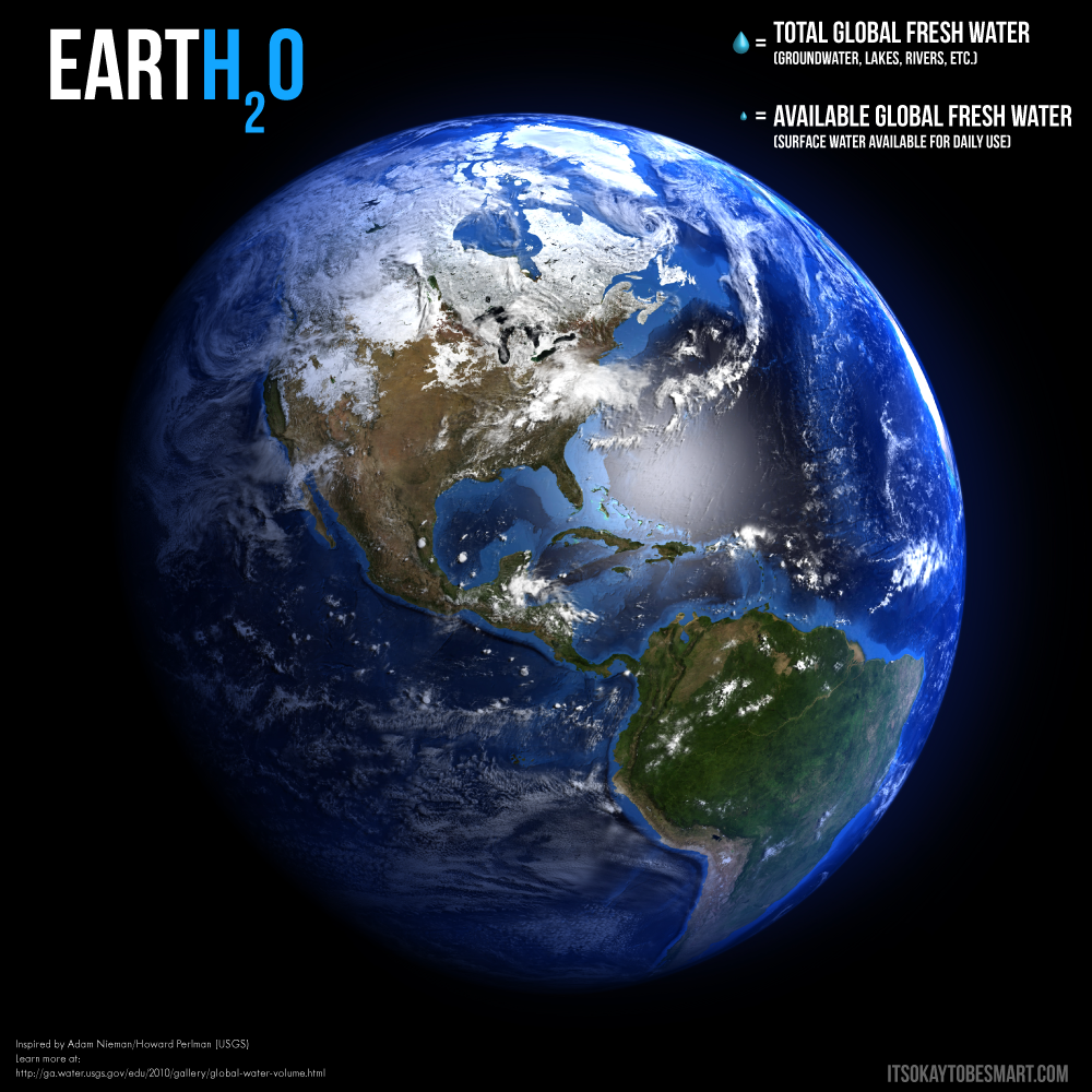 WaterWorld Earth Contains Over Million Cubic Kilometers Of - World earth