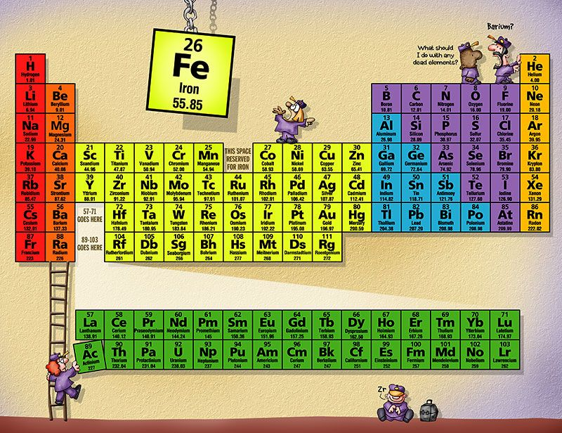 Infotoons for many topics! Thereu0027s even room in the periodic table - new periodic table symbol definition