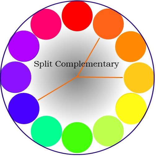 Split Complementary Colour Relationship