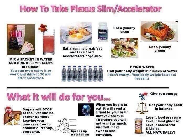 How to take your Plexus Slim :)