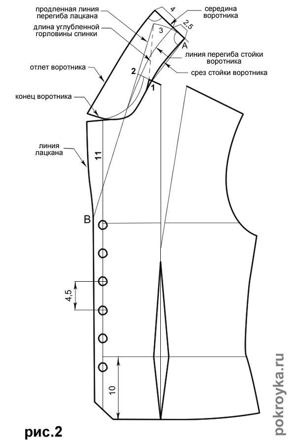 Выкройка блузки с короткими рукавами и открыто-отложным воротником ...