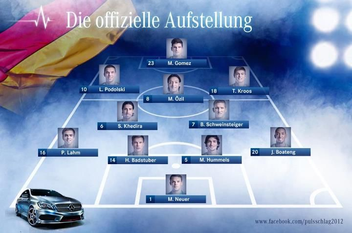 Germany Vs Italy Start11 Starting11 Euro 2012 Ger Ita Manuel Neuer Philipp Lahm Holger Badstuber German National Team Germany Vs Italy Euro 2012