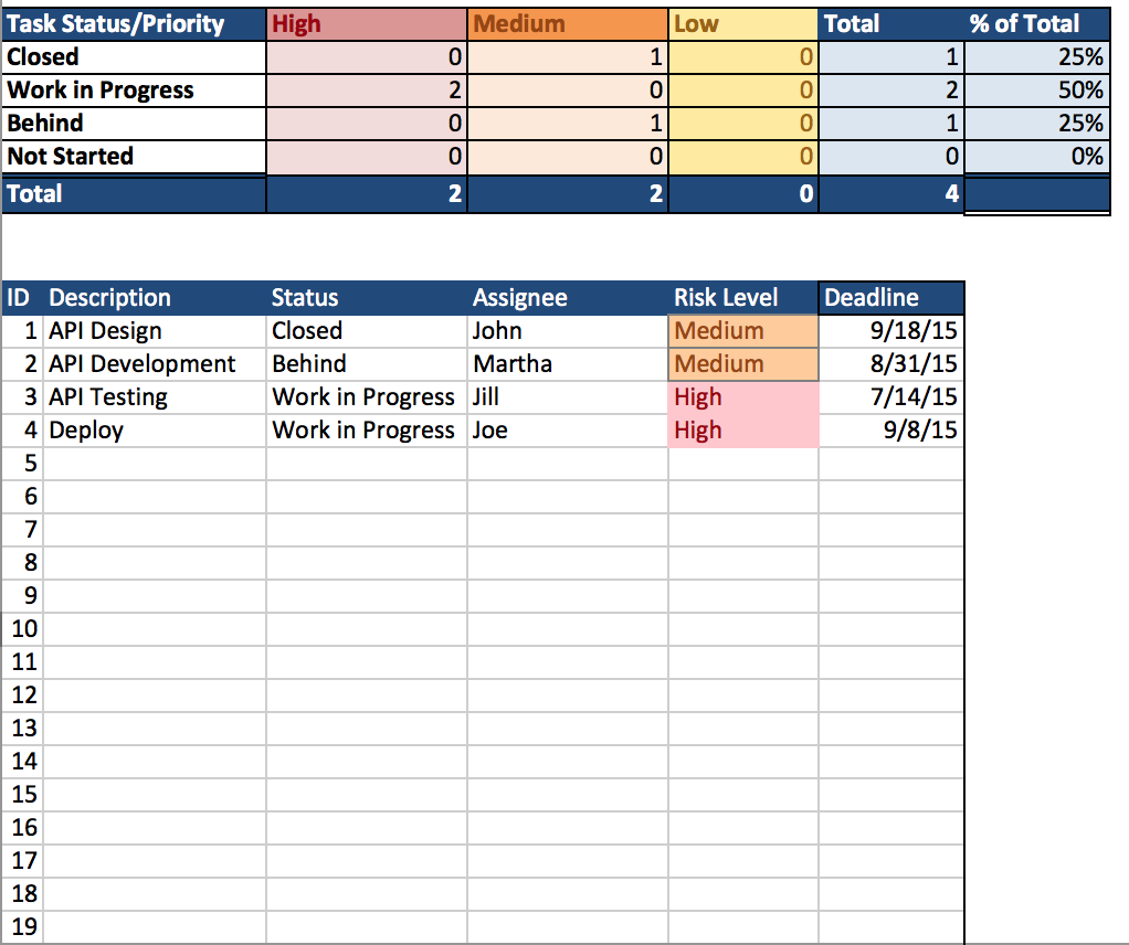 Production Templates Of Excel Looking For Production Planning