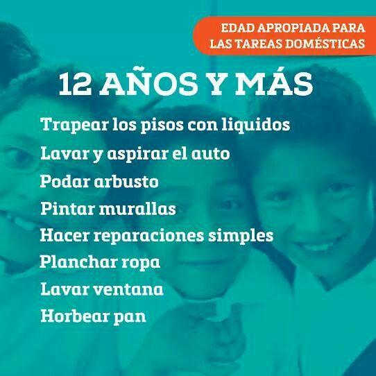 Responsabilidad 12 Y Mas Con Imagenes Tareas Domesticas