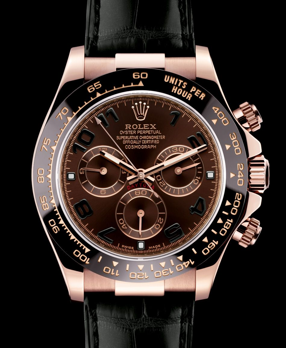 Used Rolex Daytona Watches