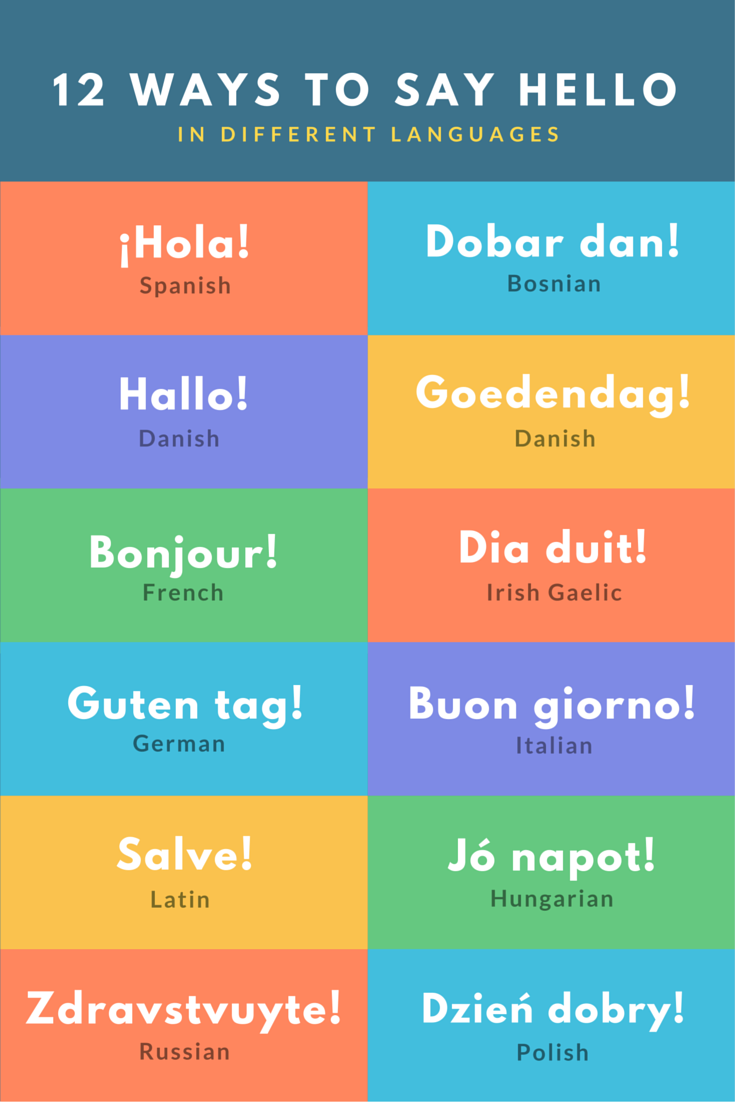 How To Greet And Be Greeted In Different Languages Travel Tips