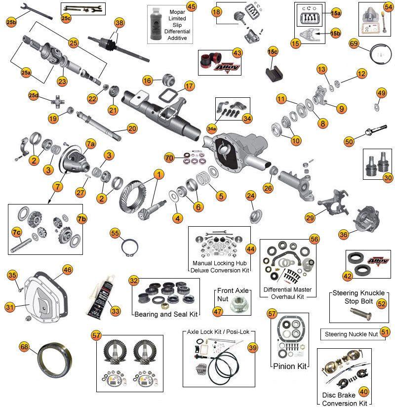 Jeep Cherokee XJ Axle Parts – Jeep Cherokee Sport Engine Diagram