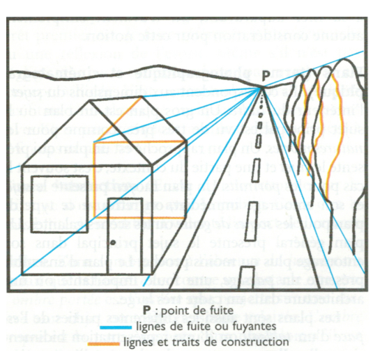 perspective-lineaire.png | tecniche miste | Pinterest | Perspective ...