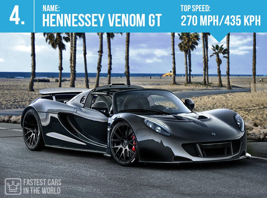 astest cars in the world Hennessey Venom GT top speed alux ...