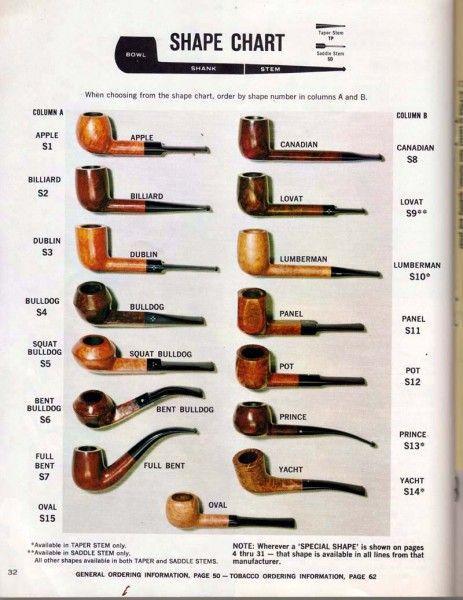 Old fashioned pipe tobacco 88