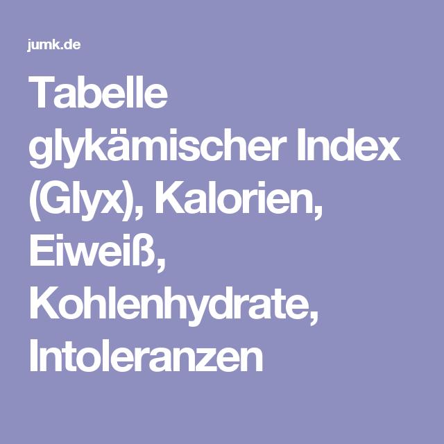 tabelle glyk mischer index glyx kalorien eiwei kohlenhydrate intoleranzen alfred in. Black Bedroom Furniture Sets. Home Design Ideas